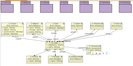 doctrine-class-connections-in-metamodel1